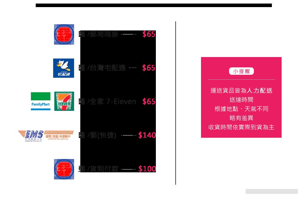 運費宅配說明,國內離島包裹查詢,台灣郵資運送。常見問題。